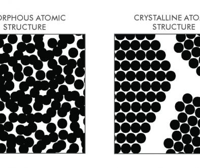 Amorphous metals and bulk metallic glasses for armor applications